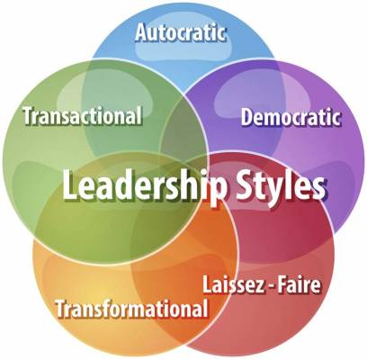 characteristics of autocratic leadership business essay Autocratic leadership is a classical leadership style with the following characteristics: manager seeks to make as many decisions as possible, manager seeks to have the most authority and control in decision making, manager seeks to retain responsibility rather than utilise complete delegation , consultation with other colleagues in minimal and .
